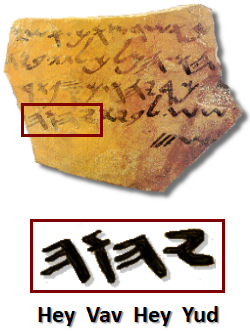 What is God's name in Hebrew? | AHRC